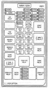 2003 kia spectra fuse box diagram    kia    sedona  2002 2004     fuse       box       diagram    auto genius     kia    sedona  2002 2004     fuse       box       diagram    auto genius