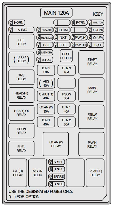 2004 Kia Sedona Fuse Box Diagram 2007 kia sedona fuse box ... Kia Carnival Engine Wiring Diagram on kia radio wiring harness, kia fuse diagram, kia engine diagram, kia ecu diagram, kia service, kia transmission diagram, kia optima stereo diagram, kia belt diagram, 2012 kia optima radio diagram, kia parts diagram, kia fuel pump wiring, 05 kia sportage radio wire diagram, kia air conditioning diagram, kia steering diagram, kia sportage electrical diagram, kia relay diagram, kia soul stereo system wiring,