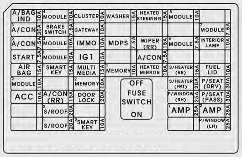 Kia Sorento  2016 - 2017  - Fuse Box Diagram