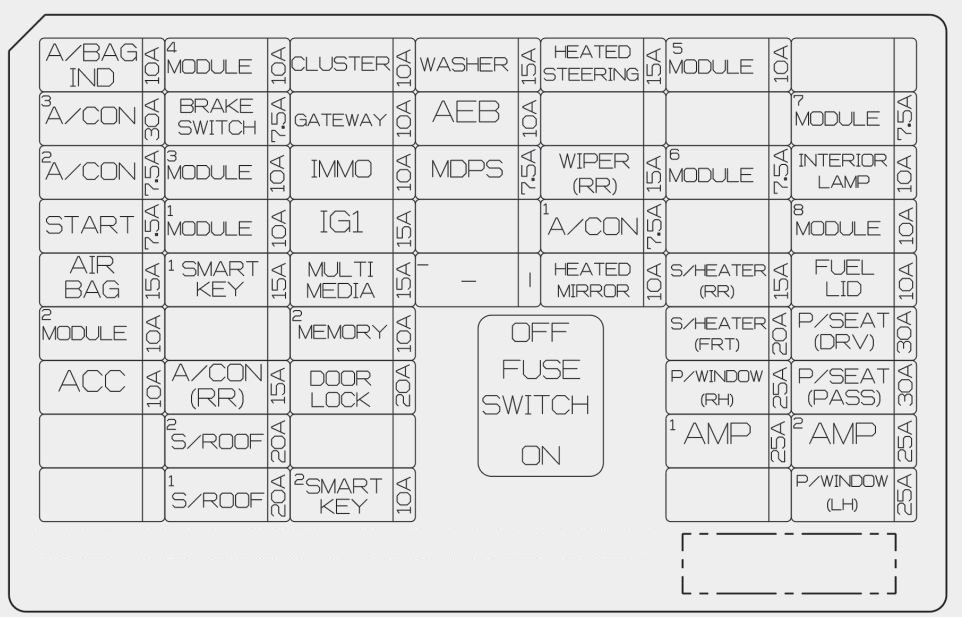 Kia Sorento  2018  - Fuse Box Diagram