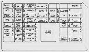 KIA       Soul       EV    2015   fuse box    diagram     Auto Genius