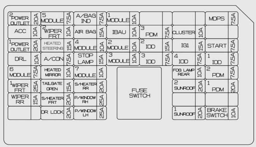 kia soul ev 2016 2018 fuse box diagram auto genius. Black Bedroom Furniture Sets. Home Design Ideas