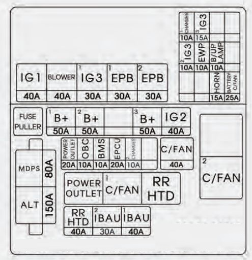 2015 kia soul fuse box diagram  u2022 wiring diagram for free