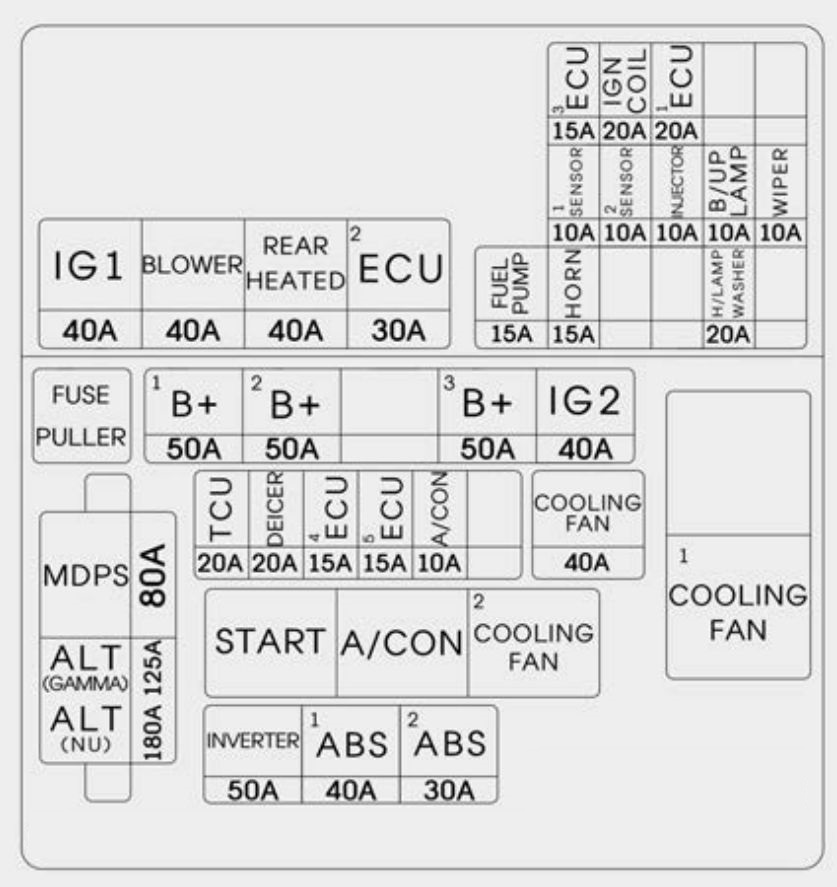 KIA    Soul     2016      fuse    box    diagram     Auto Genius