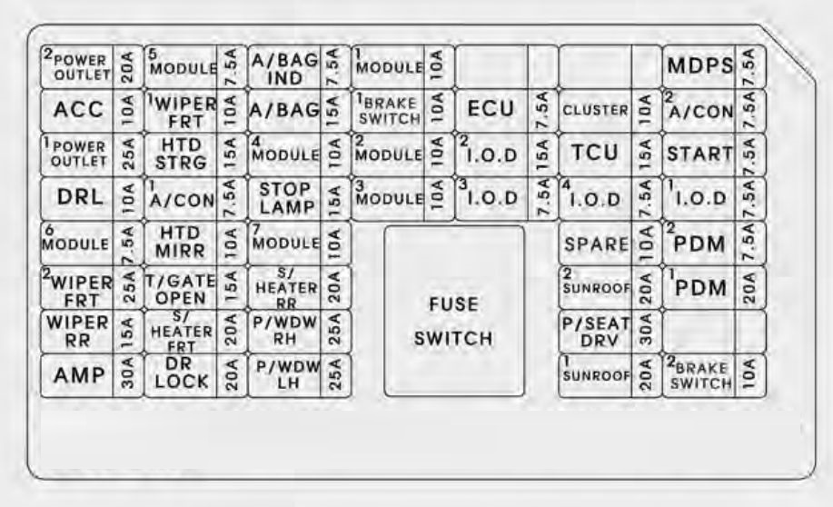 kia soul (2014 - 2015) - fuse box diagram - auto genius 2011 kia soul fuse box #9