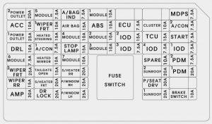 Kia Soul 2016 Fuse Box Diagram Auto Genius