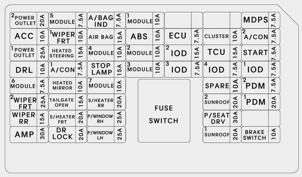 Kia Soul  2016  - Fuse Box Diagram