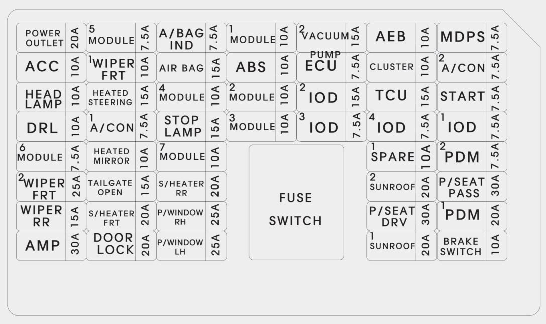 kia soul  2017 - 2018  - fuse box diagram