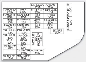KIA    Soul     2012  2013      fuse    box    diagram     Auto Genius
