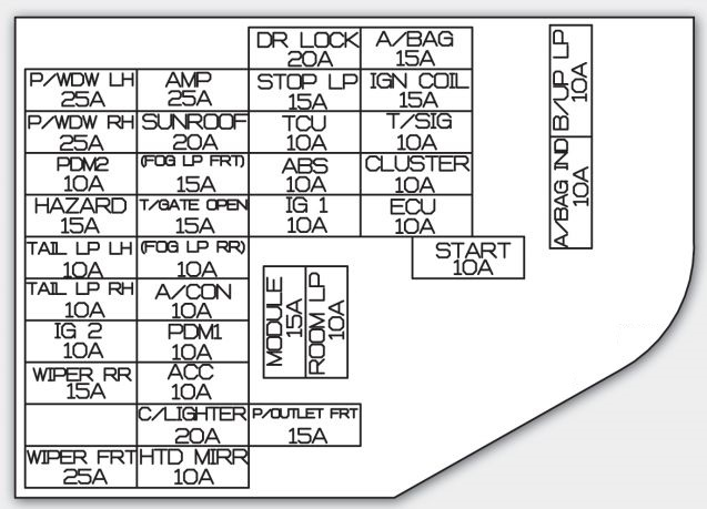 Kia Soul  2012 - 2013  - Fuse Box Diagram