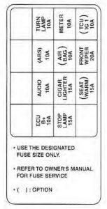 KIA Spectra (2002) - fuse box diagram - Auto Genius