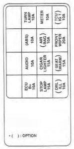 KIA Spectra - fuse box diagram - driver side kick panel