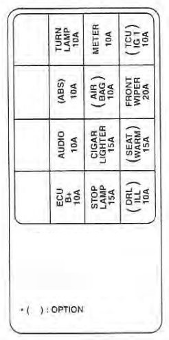 2007 kia spectra fuse box diagram kia spectra (2003 - 2004) - fuse box diagram - auto genius #2