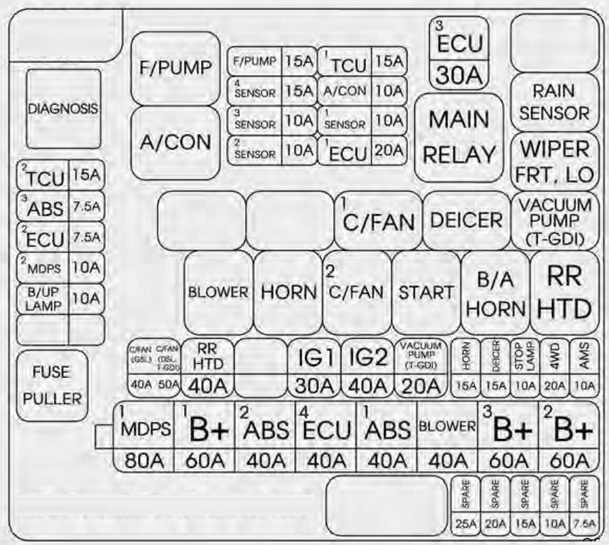 Kia Sportage  2014 - 2016   U2013 Fuse Box Diagram