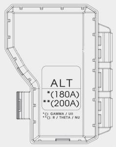 KIA Sportage - fuse box diagram - engine compartment (battery terminal cover)