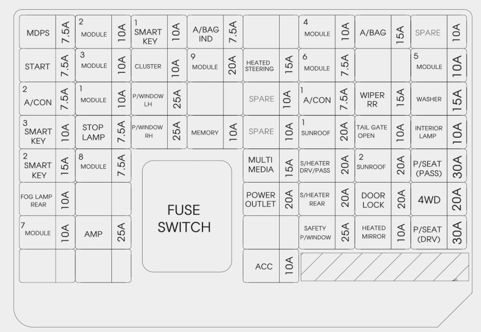Kia Sportage Fuse Box Diagram Instrument Panel on Kia Sportage Fuse Box Diagram