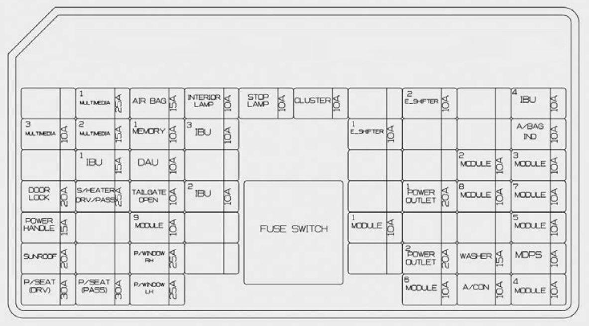 Kia Stinger 2018 Fuse Box Diagram Auto Genius