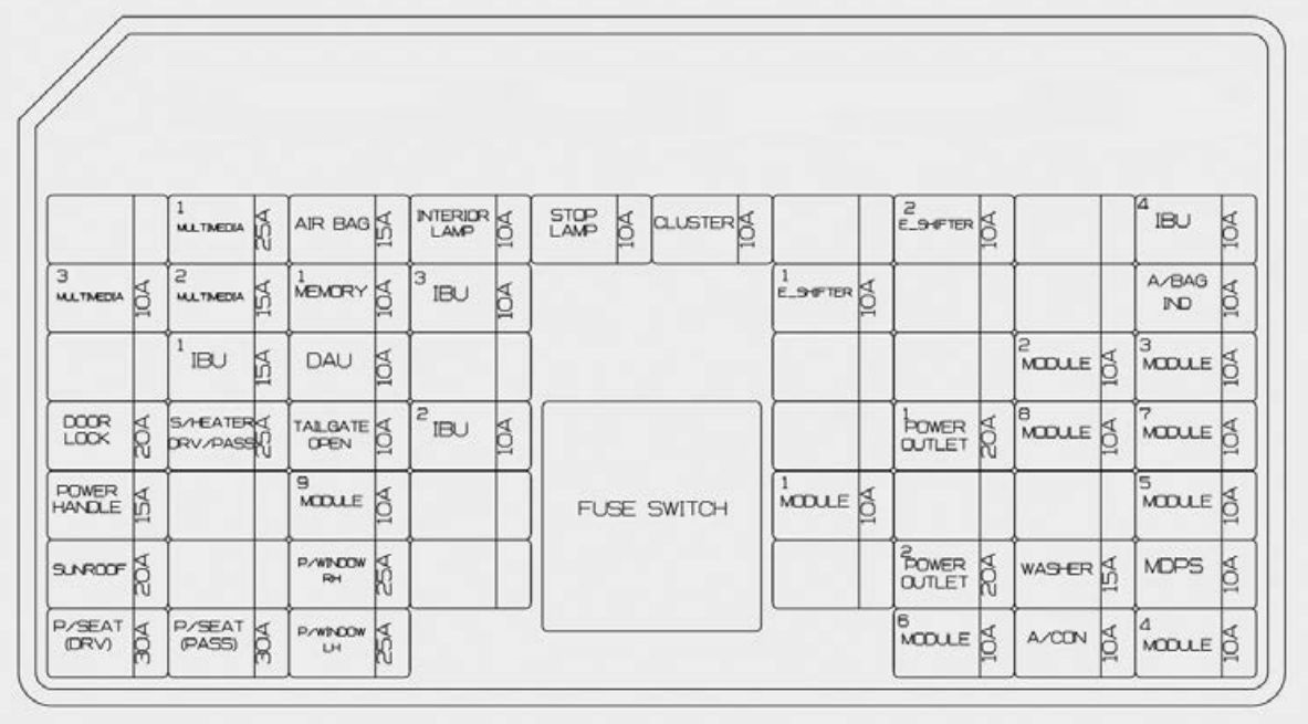 KIA Stinger (2018) - fuse box diagram - Auto Genius on