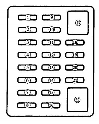 mazda mx-5 (2000) - fuse box diagram - auto genius mazda 5 fuse box diagram mazda miata 5 fuse box diagram