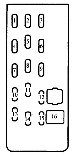 mazda proteg� (2000 – 2001) – fuse box diagram