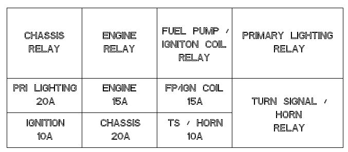 Victory Cross Country  2010  - Fuse Box Diagram