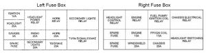 Victory Ness Signature Series Victory Vision - fuse box diagram