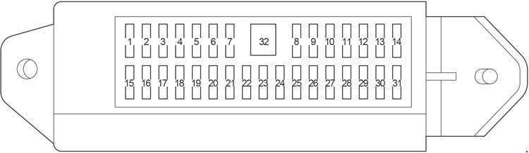 toyota sequoia (2008 – 2017) – fuse box diagram