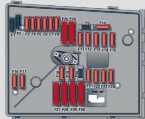 Audi A3 - fuse box diagram - engine compartment