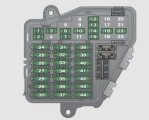 Audi A4 Avanti - fuse box diagram - instrument panel
