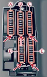 Audi A4 - fuse box diagram - driver's front passenger's footwell