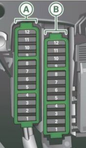 Audi A4 - fuse box diagram - right cocpit