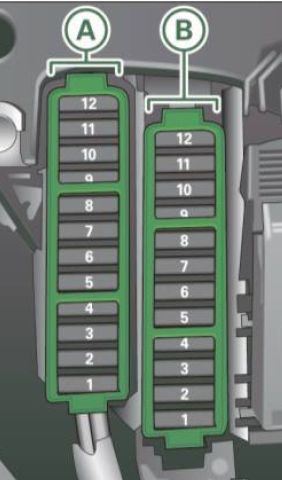 audi a4 (2011 – 2012) – fuse box diagram