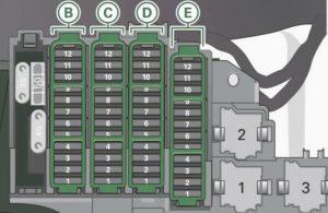Audi A5 - fuse box diagram - luggage compartment