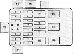BMW 7 E23 - fuse box diagram