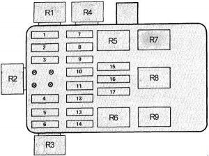 BMW 7 E23 - fuse box diagram