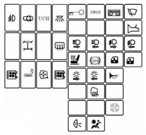 Dacia Duster - fuse box diagram - passenger compartment