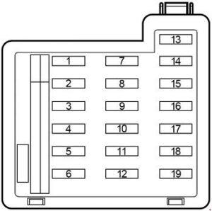 Daihatsu Terios - fuse box diagram - passenger compartment