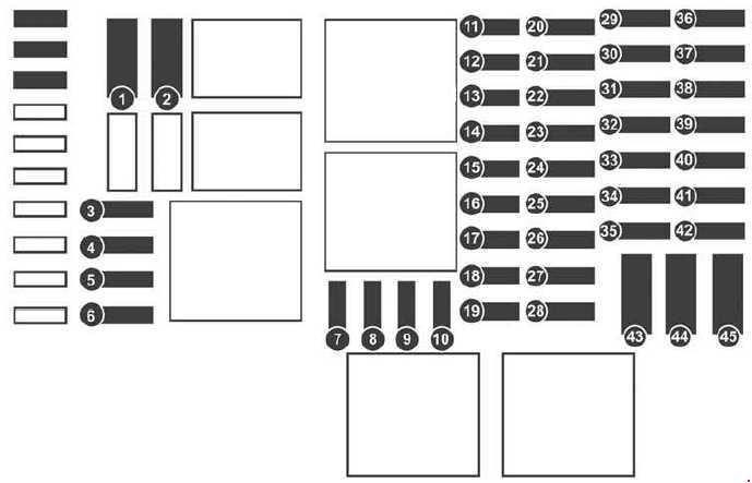 Fiat Talento  2016 - 2018  - Fuse Box Diagram