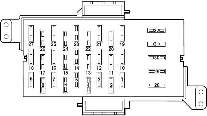ford crown victoria (2003 - 2013) - fuse box diagram ... 2004 crown vic fuse box 2009 crown vic fuse box