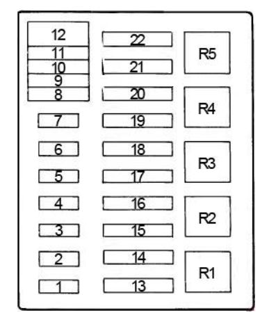 images?q=tbn:ANd9GcQh_l3eQ5xwiPy07kGEXjmjgmBKBRB7H2mRxCGhv1tFWg5c_mWT Fuse Panel Diagram For 2003 Ford F250