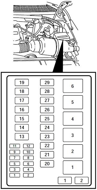 ford f-250  1999 - 2001  - fuse box diagram