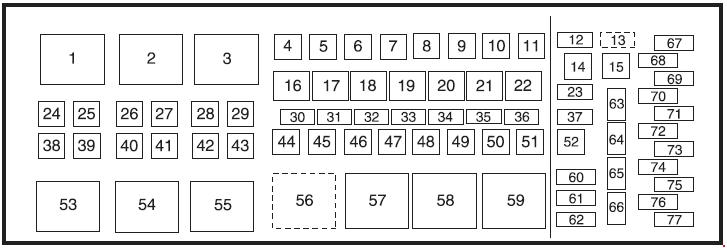 ford f-250 - fuse box diagram - engine compartment