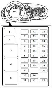 ford f 250 light duty 1997 1999 fuse box diagram. Black Bedroom Furniture Sets. Home Design Ideas