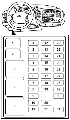 Ford F-250 Light Duty (1997 - 1999) - fuse box diagram - Auto GeniusAuto Genius