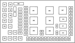 Ford F-250 - fuse box diagram - passenger compartment