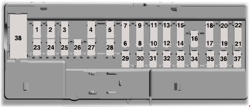 Ford F-550  2017 - 2018  - Fuse Box Diagram