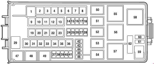 ford fusion 2006 2009 fuse box diagram american version rh autogenius info 2006 ford fusion sel v6 fuse box diagram 2006 Ford Focus Fuse Diagram