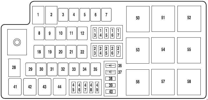 ford fusion (2010 2012) fuse box diagram (american version 2010 malibu fuse box ford fusion fuse box diagram engine compartment fuse box (except hybrid)