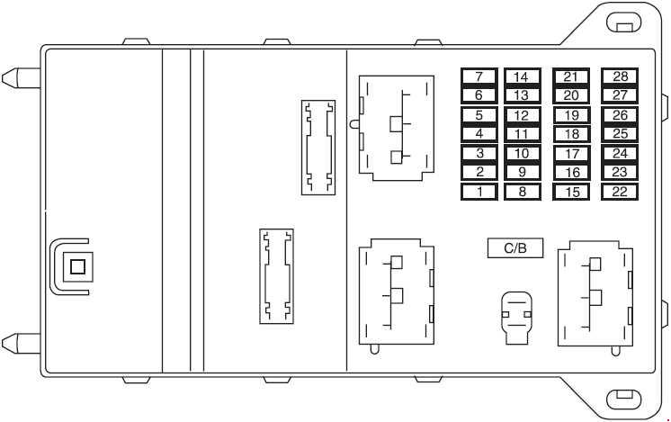 Ford Fusion  2006 - 2009  - Fuse Box Diagram  American Version