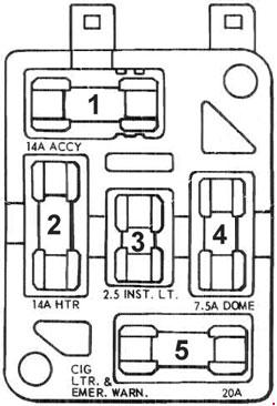 ford mustang  1967 - 1968  - fuse box diagram